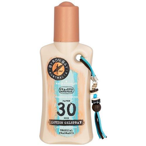lotion gelspray